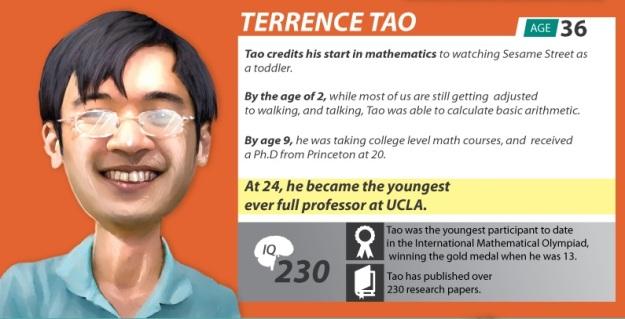 Terence-Tao (1)